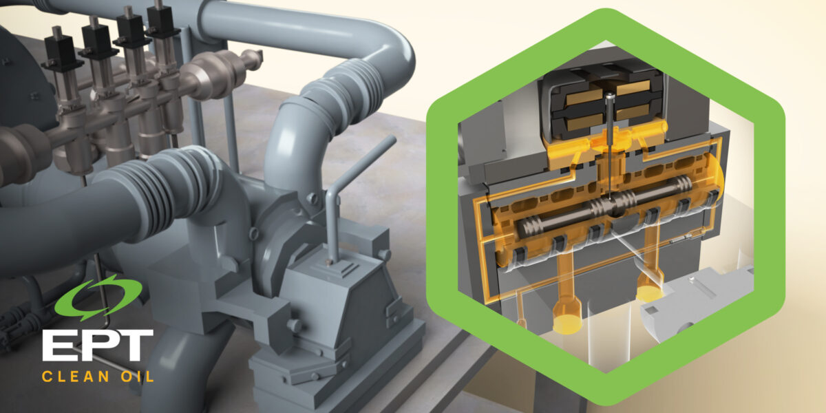 Steam Turbine EHC System and Servo Valve
